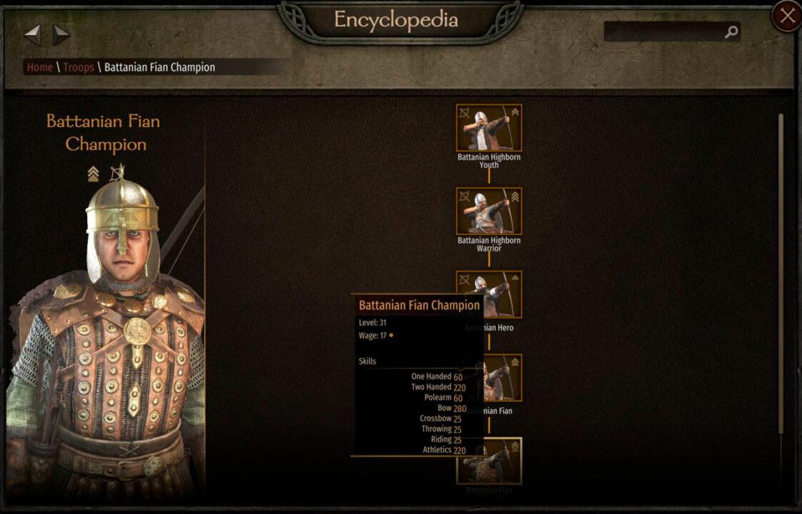 Юнит: Fian Champion в Bannerlord