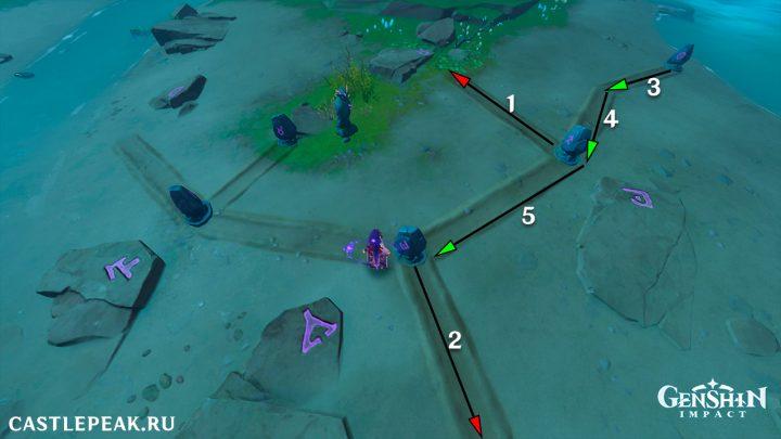 Решение головоломки с передвижными камнями и громовой птицей - 1
