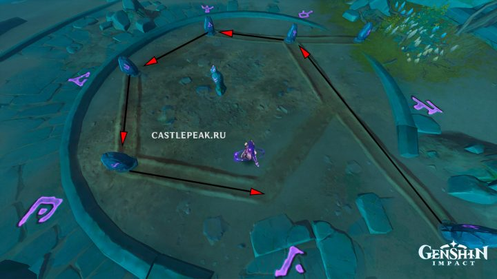 Решение головоломки с передвижными камнями к северу от пика Сирикоро - 1