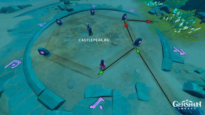 Решение головоломки с передвижными камнями к северу от пика Сирикоро - 4