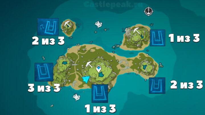Карта наполнения бассейнов