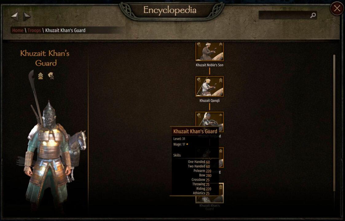 Юнит: Khan's Guard в Bannerlord