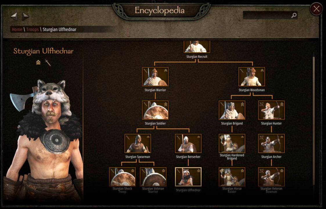 Юнит: Ulfhednar в Bannerlord