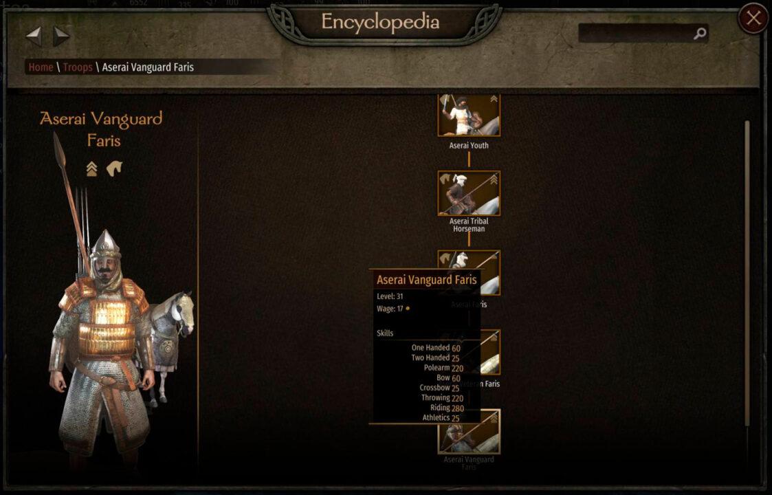 Юнит: Vanguard Faris в Bannerlord